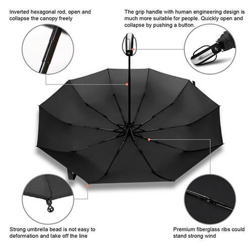 Hot Compact 10 Ribs Automatic Travel Umbrella(3)