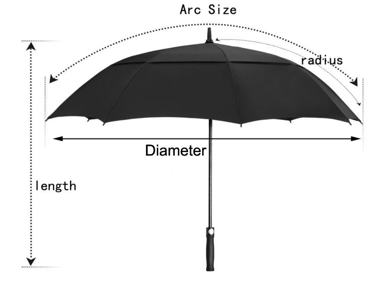 umbrella length